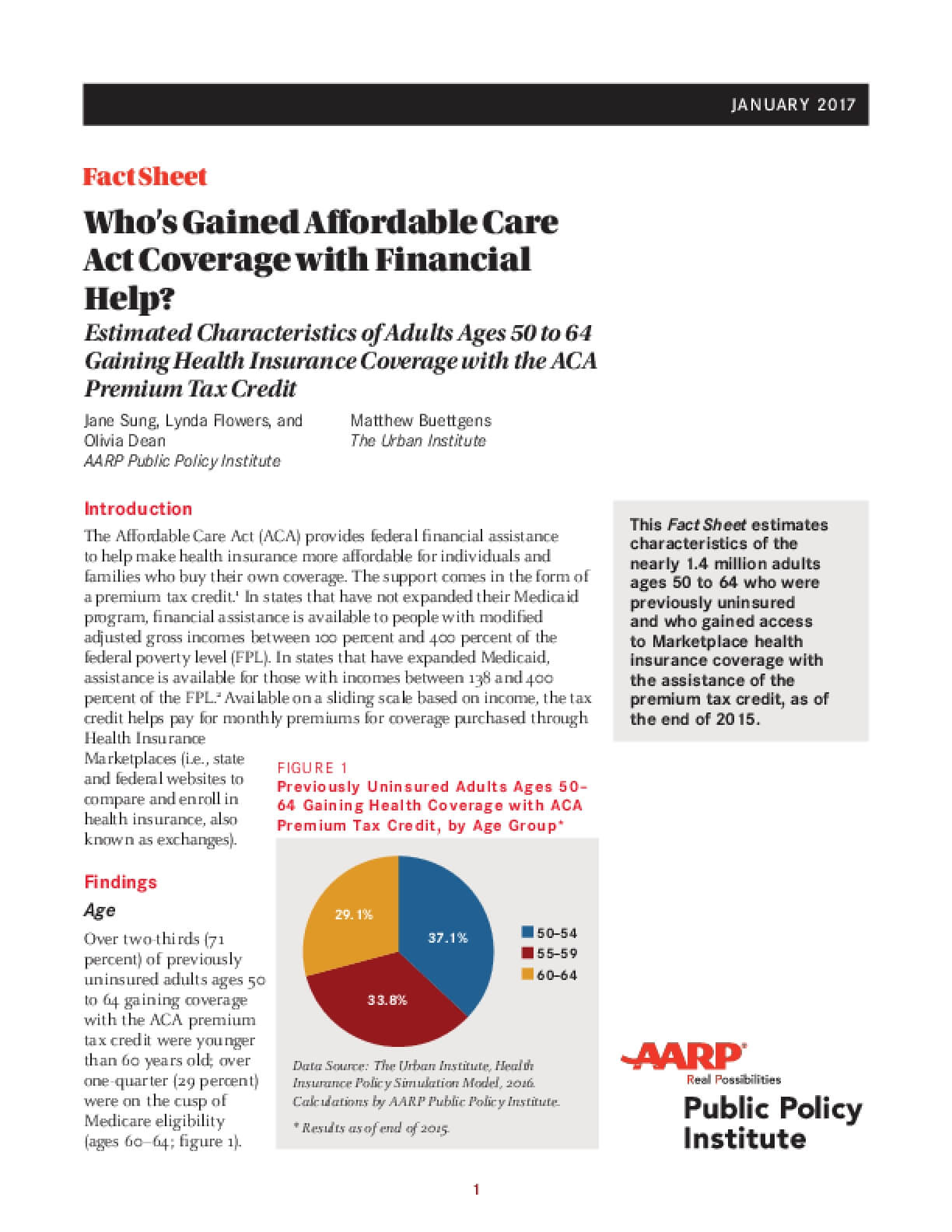 Who's Gained Affordable Care Act Coverage with Financial Help? Estimated Characteristics of Adults Ages 50 to 64  Gaining Health Insurance Coverage with the ACA  Premium Tax Credit