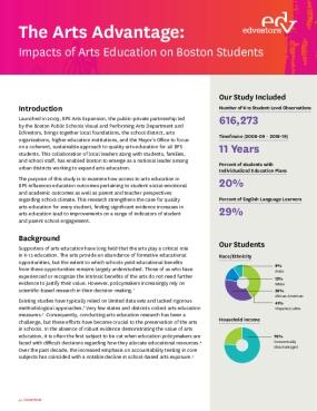 The Arts Advantage: Impacts of Arts Education on Boston Students